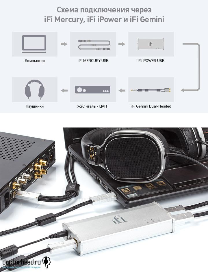 Схема подключения через iFi Mercury, iFi iPower и iFi Gemini