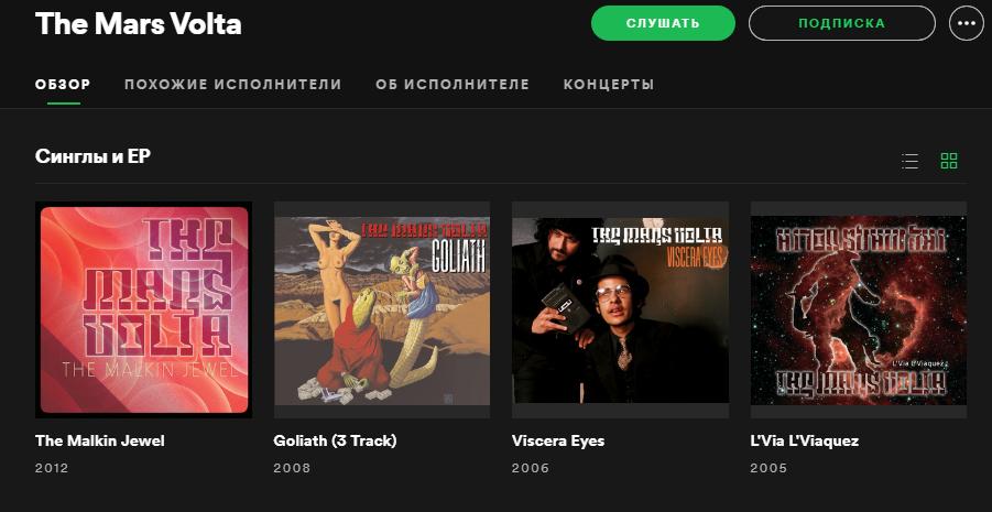 Mars Volta в российском Spotify